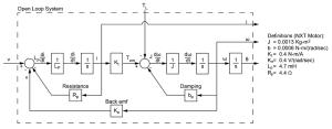 MinSeg dual motor controller