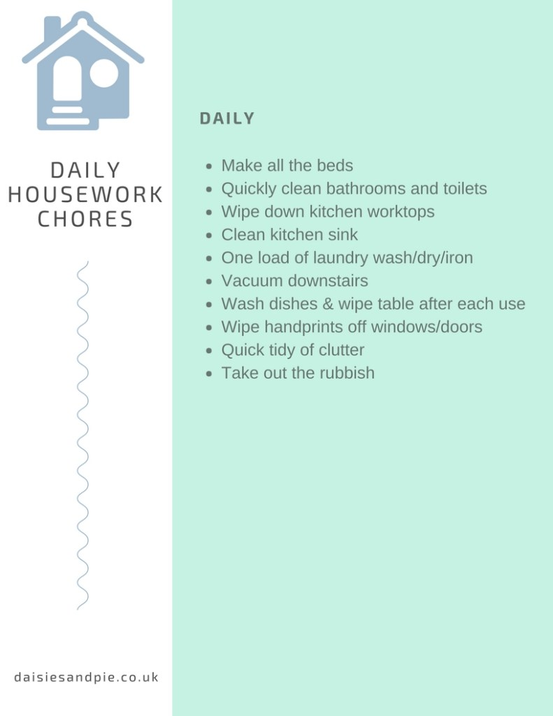 Daily housework chores, homekeeping chores to do each day, printable home cleaning checklist