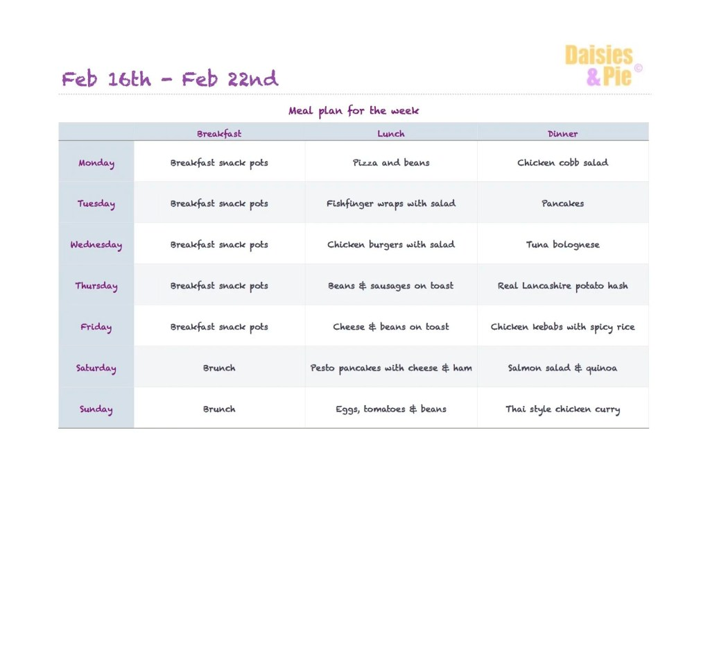 Family meal plan 16th Feb 2015