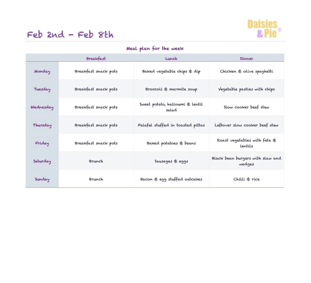 Family meal plan 2nd Feb 2015