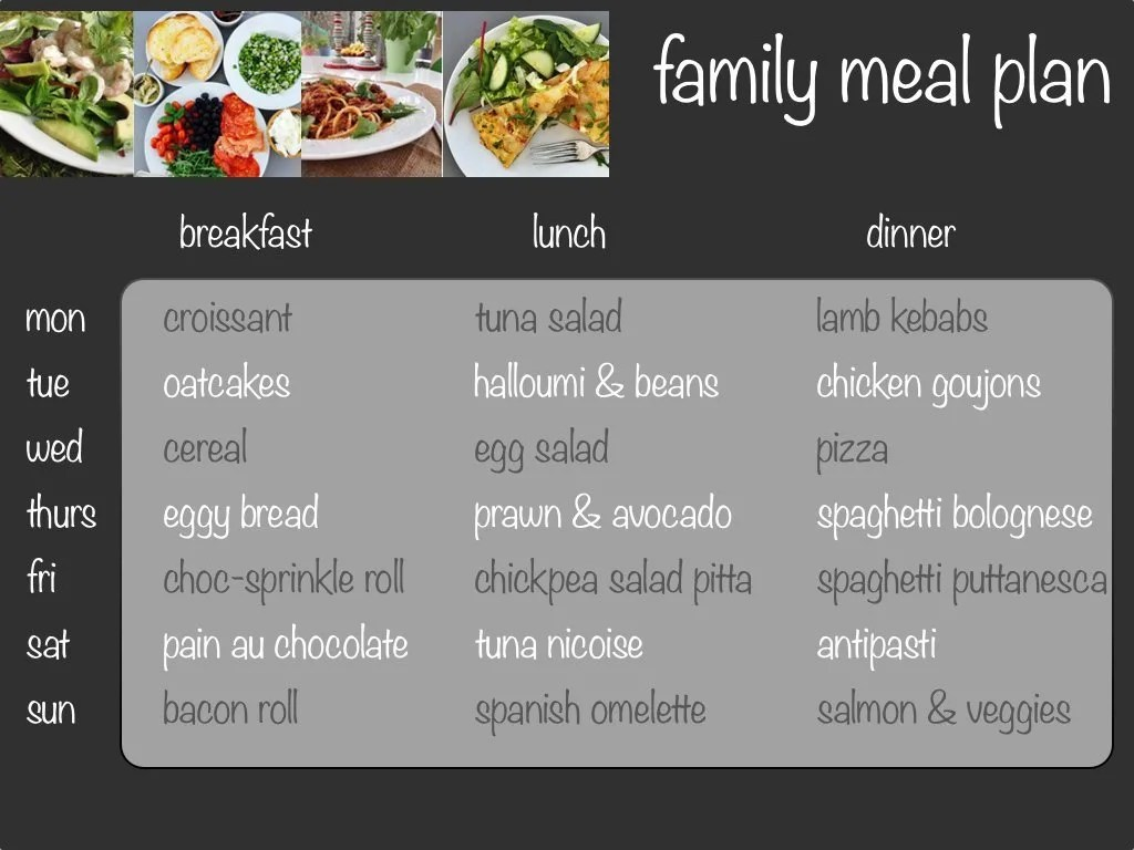 Family meal plan 29th June 2015 | Daisies & Pie