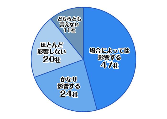 By: 仕事ガイドナビ