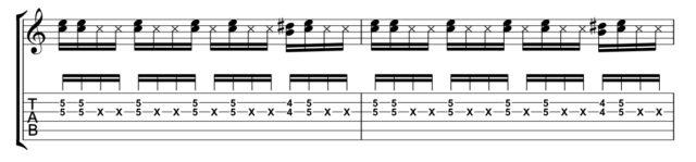 2本弦カッティング楽譜