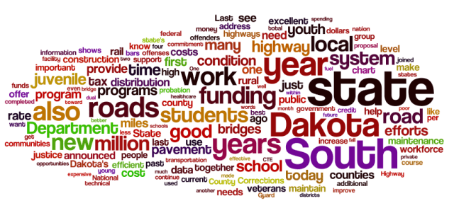 Ballotpedia's word cloud of Gov. Dennis Daugaard's Jan. 13, 2015, State of the State speech.