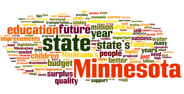 Ballotpedia word cloud of Gov. Mark Dayton's Apr. 9, 2015, State of the State speech.