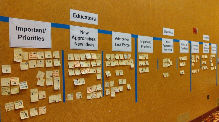 Top idea wall, K-12 funding task force meetings, Aberdeen, South Dakota, 2015.06.23.