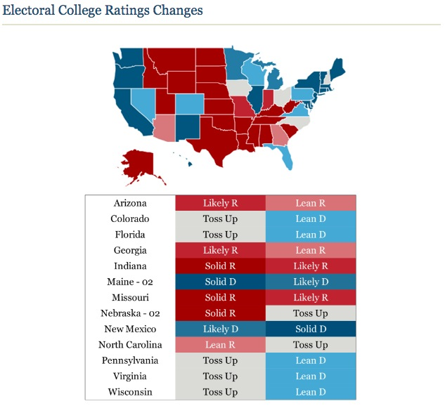 "Amy Walter, David Wasserman and Charlie Cook, ""New Electoral Scorecard Ratings in 13 States,"" Cook Political Report, 2016.05.05."