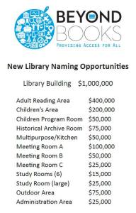 Naming rights for sale: Alexander Mitchell Publci Library Foundation, Facebook post, 2016.04.18.
