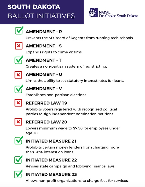Naral Pro-Choice South Dakota ballot measure guide, posted to Facebook 2016.10.18.