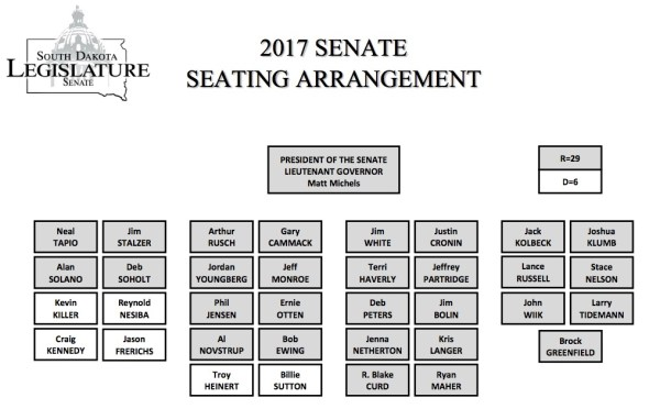 2017 Senate seating chart