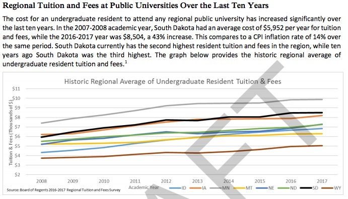 "LRC, ""Regional Comparison of Post-Secondary Tuition & Fees,"" Issue Memorandum 2017-01 DRAFT, p. 3."