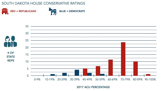 ACUF SD House Ratings 2017