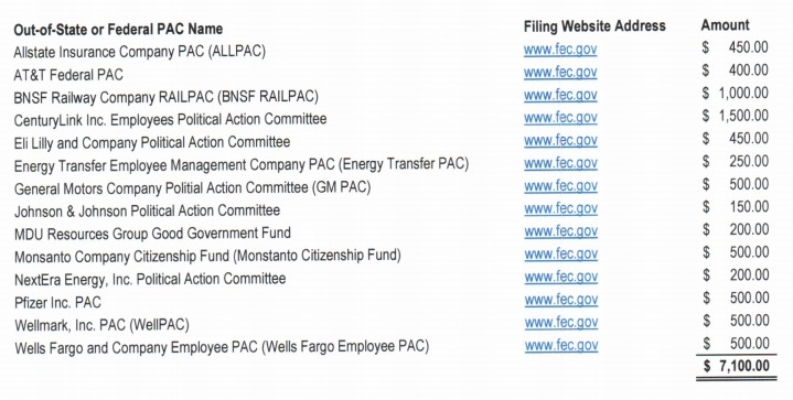 Out-of-state PAC contributions to Mickelson for District 13 House, pre-general report, 2016.10.27.