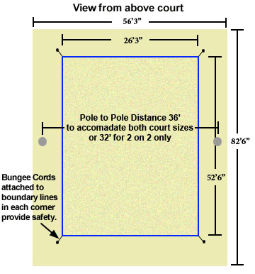 beach volleyball court diagram electric roller door wiring sand for sale view from above