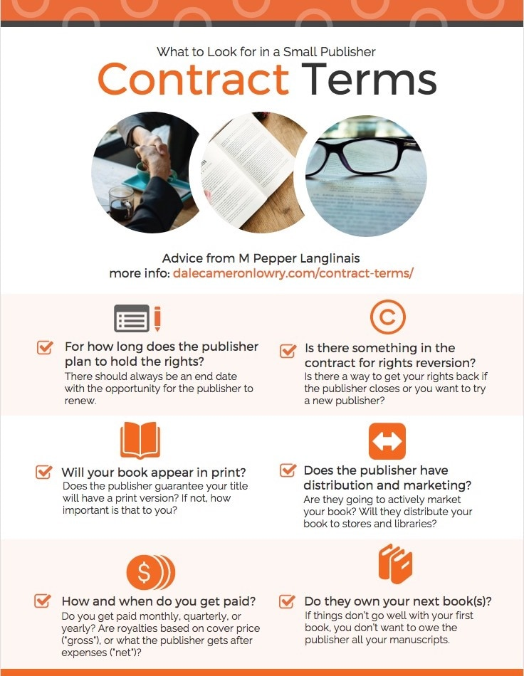 """Infographic with the following text: What to Look for in a Small Publisher Contract Terms Advice from M Pepper Langlinais more info: dalecameronlowry.com/contract-terms/ For how long does the publisher plan to hold the rights? There should always be an end date with the opportunity for the publisher to renew. Is there something in the contract for rights reversion? Is there a way to get your rights back if the publisher closes or you want to try a new publisher? Will your book appear in print? Does the publisher guarantee your title will have a print version? If not, how important is that to you? Does the publisher have distribution and marketing? Are they going to actively market your book? Will they distribute your book to stores and libraries? How and when do you get paid? Do you get paid monthly, quarterly, or yearly? Are royalties based on cover price (""""gross""""), or what the publisher gets after expenses (""""net"""")? Do they own your next book(s)? If things don't go well with your first book, you don't want to owe the publisher all your manuscripts."""