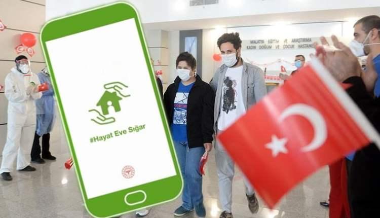 رمز السفر HES في تركيا