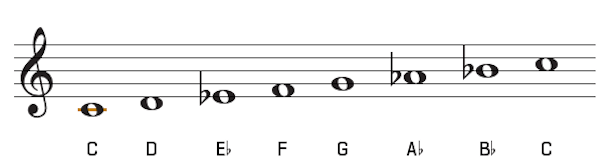 c-minor-scale-on-treble-clef