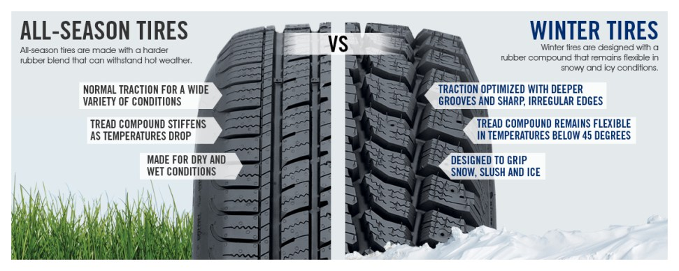 Be Prepared For Winter Road Conditions Tire Rebates Are Now