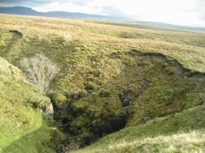 Dolines and Shakeholes