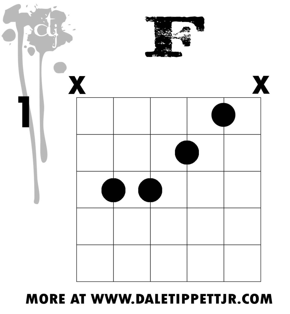 F Chord Voicing Lesson