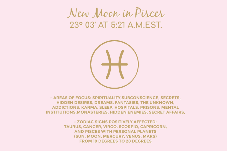 New Moon in Pisces at 23°03' at 5:21 am eastern time