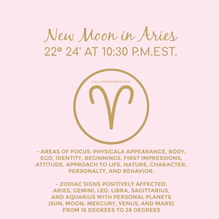 New Moon in Aries at 22°24′ at 10:31 pm. Luna Nueva en Aries.