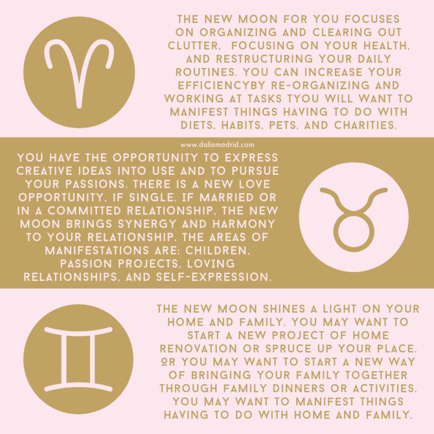 Aries, Taurus, and Gemini Horoscopes
