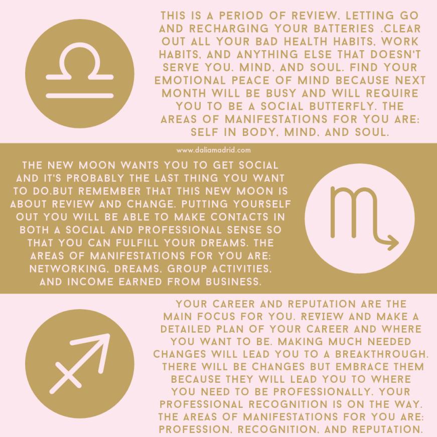 Libra, Scorpio, and Sagittarius Horoscopes