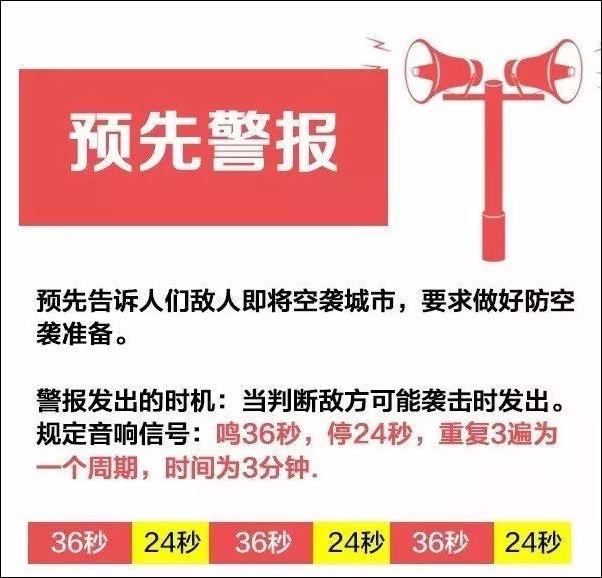 防空警報音響テスト(9/18)   大連PRESS