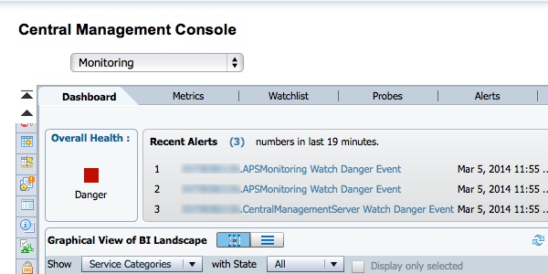 SAP BusinessObjects BI 4.1 Monitoring
