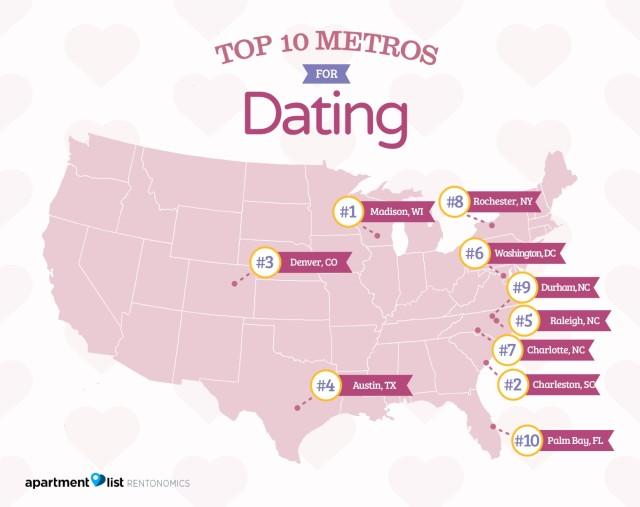Best-Cities-for-Dating-Slide-1_tik7mk