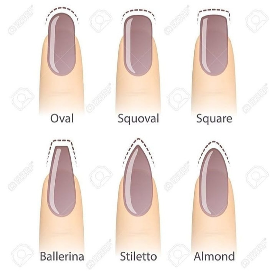 7 Most Popular Nail Shapes: How To Pick The Best Nail Shape For Your Fingers