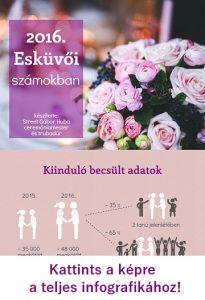 eskuvo-infografika-2016-huba-ceremoniamester-reszlet-1213