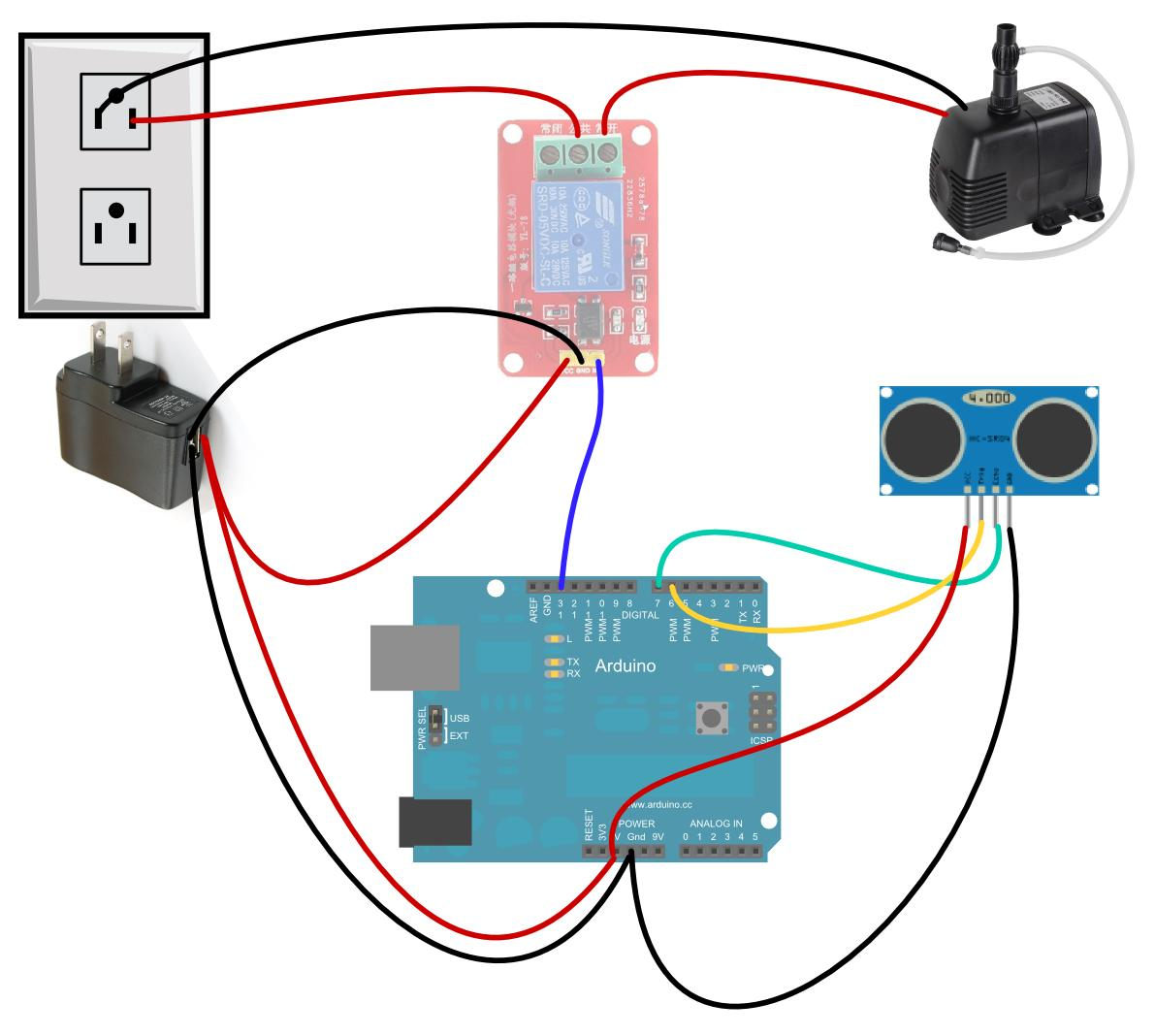 hight resolution of the relay shall support the voltage at your home and shall also support the current requested by the pump which is usually low