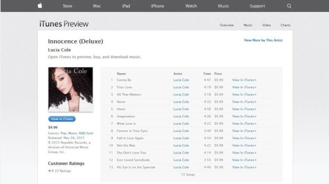 Így nézett ki Lucia Cole lemeze az iTunes katalógusában