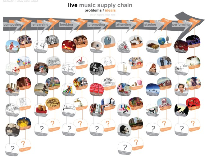 Music+Supply+Chain+L-webjpg