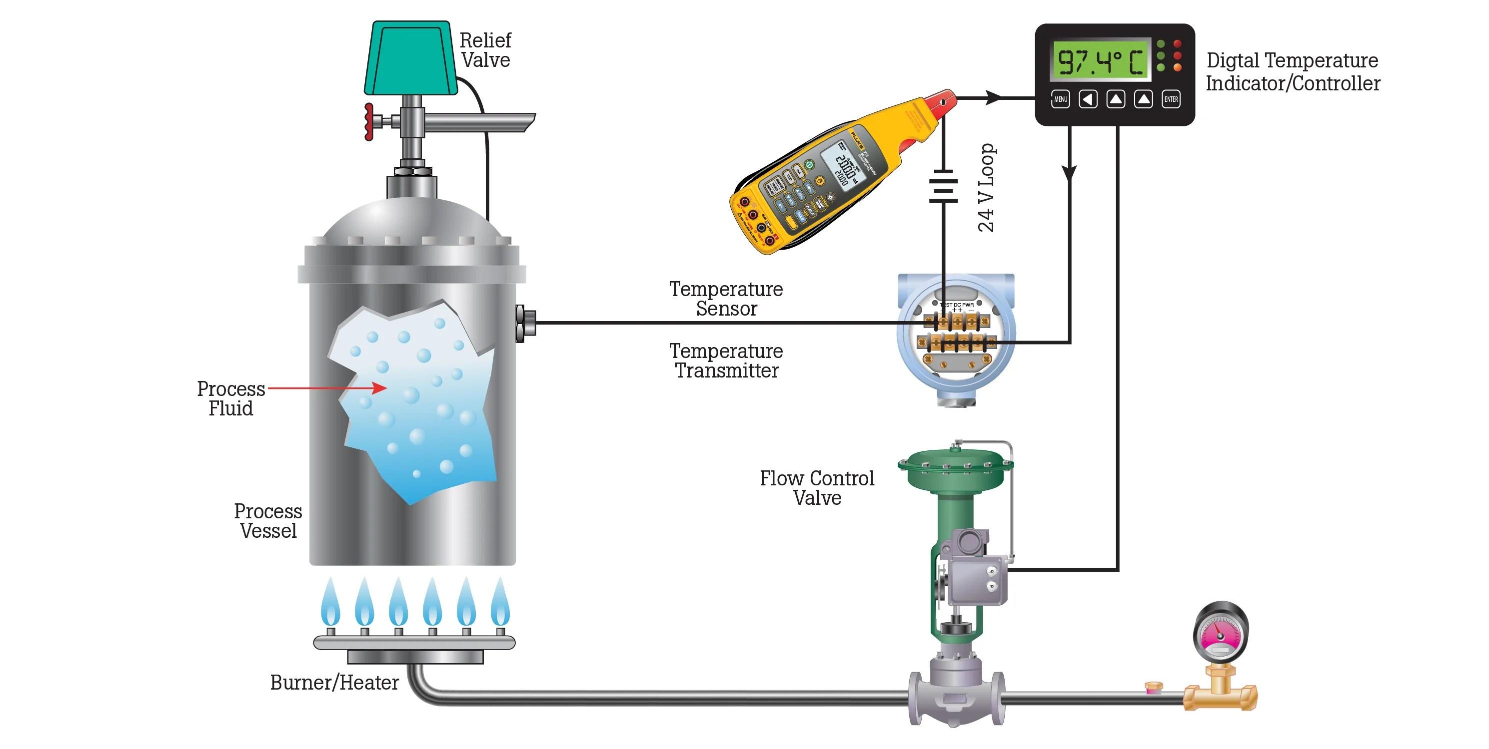 honeywell pressure transmitter wiring diagram bmw e36 m50 how to measure a 4 20ma loop signal fluke