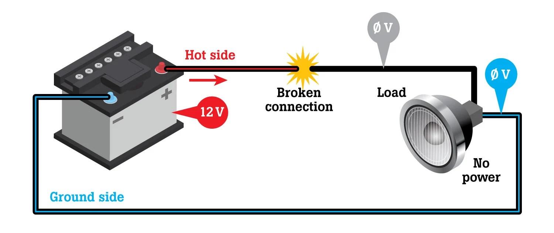 diagnosing voltage drops electrical