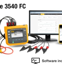 fluke 3540 fc three phase power monitor and condition monitoring kit fluke [ 1500 x 1000 Pixel ]