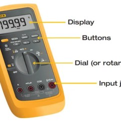 Labelled Diagram Of Ph Meter Automotive Electrical Wiring Diagrams Symbols What Is A Digital Multimeter Fluke