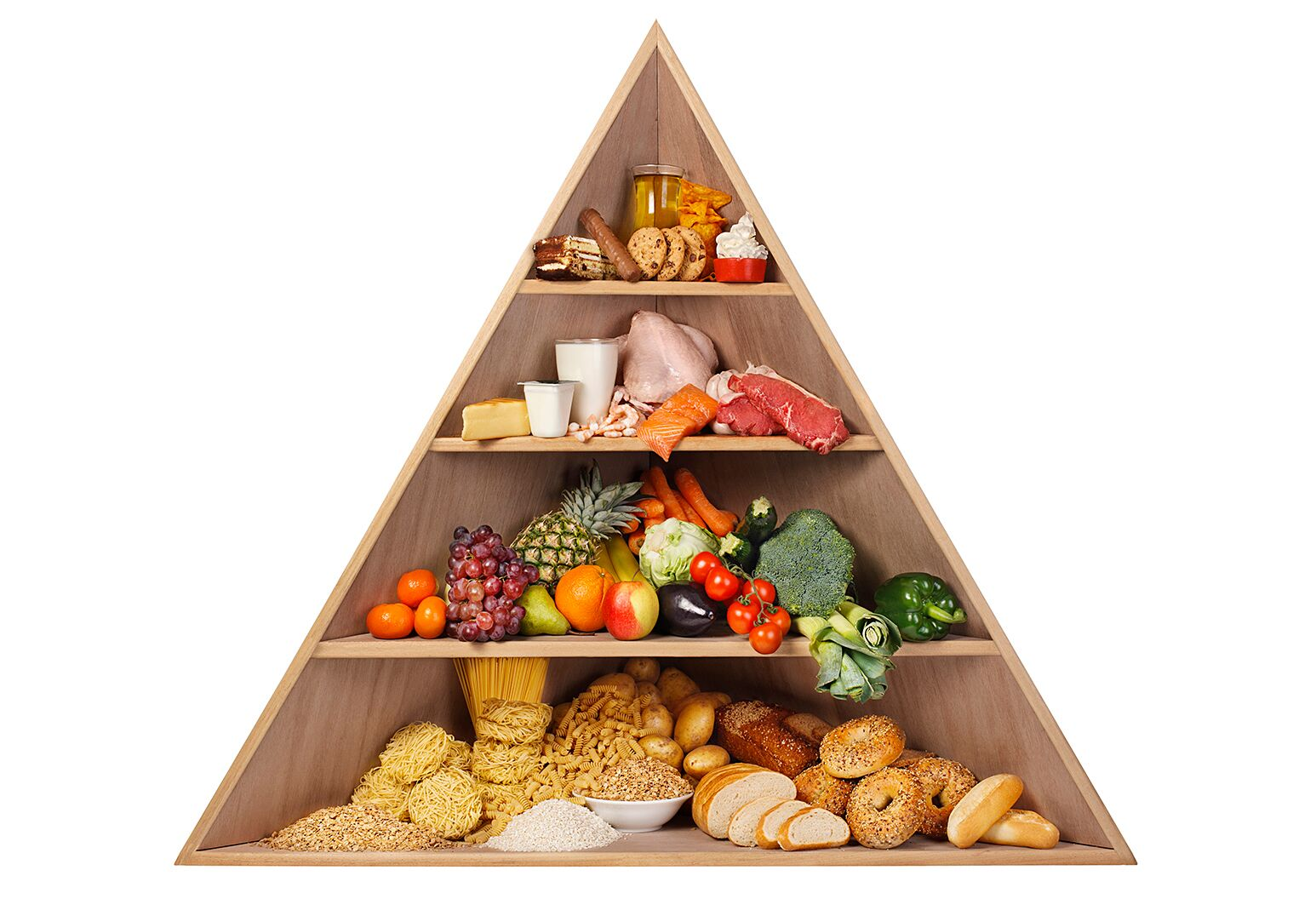 A Better Food Pyramid For Your Healthyt