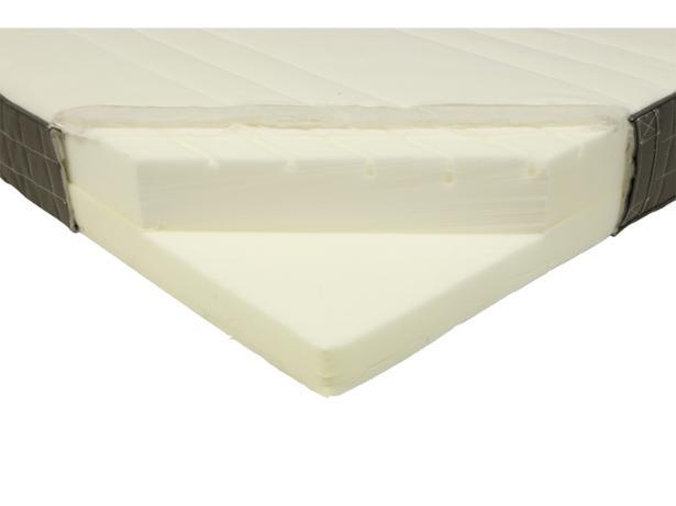 Ikea Morgedal 80283788 mattress review  Which
