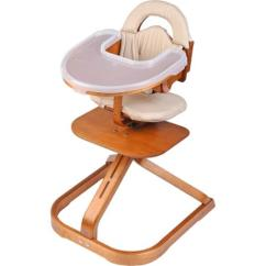 High Chairs Uk Self Chair Svan Review Which