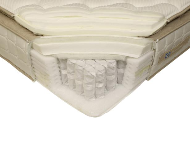 Sealy Teramo 1400 mattress review  Which
