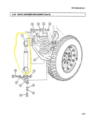 HMMWV Shocks
