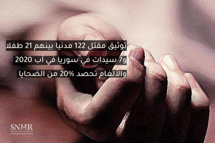 تقرير يوثّق مقتل 122 مدنياً في سوريا خلال آب 2020