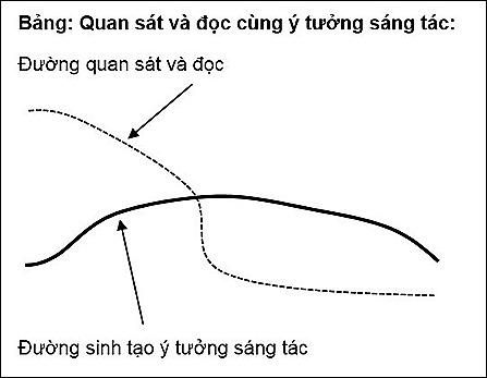 Ngu Yen illustration 1