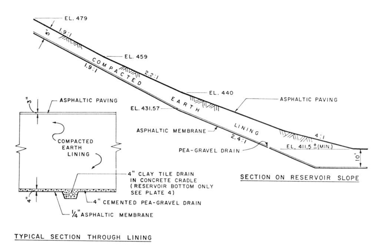hight resolution of typical section of baldwin hills reservoir lining