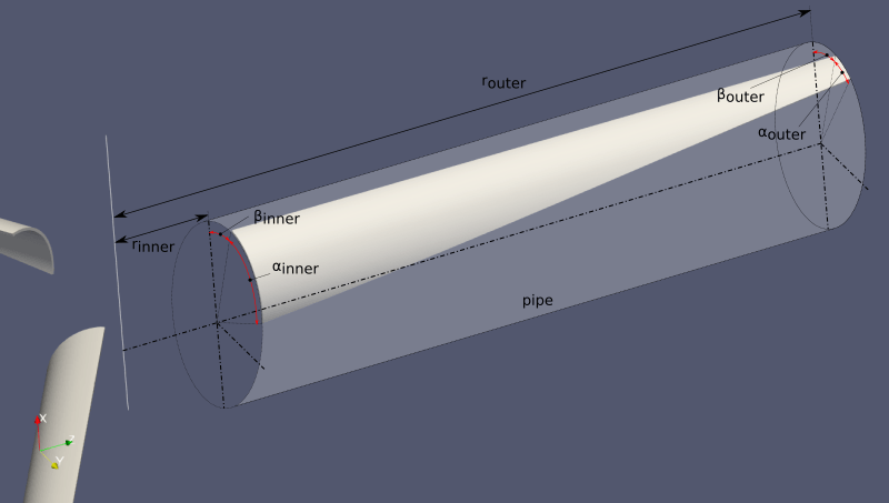 A CFD model with all required parameters for generation of a wind turbine blade, cut from a pipe