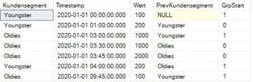 SQL Query Output 3